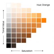 NCS Atlas 1950 Original Color Chart (Latest 2019 Ed.)